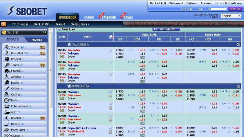 Asian Handicap Bandar